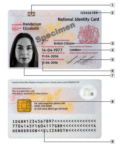 Кабмин утвердил замену внутреннего паспорта пластиковой картой - Цензор.НЕТ 2463