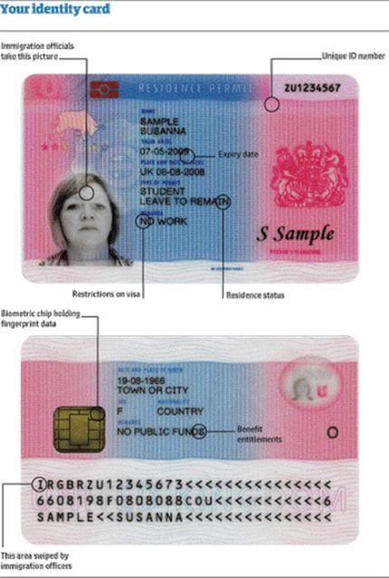 Кабмин утвердил замену внутреннего паспорта пластиковой картой - Цензор.НЕТ 8523